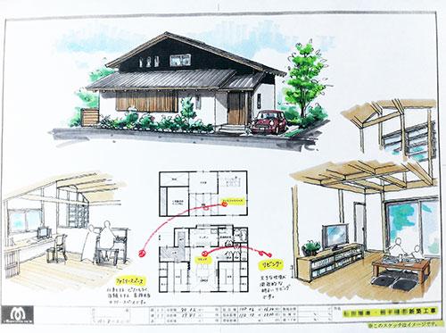 住宅プランイメージ