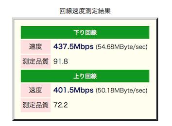 ネットワーク設定変更後の速度